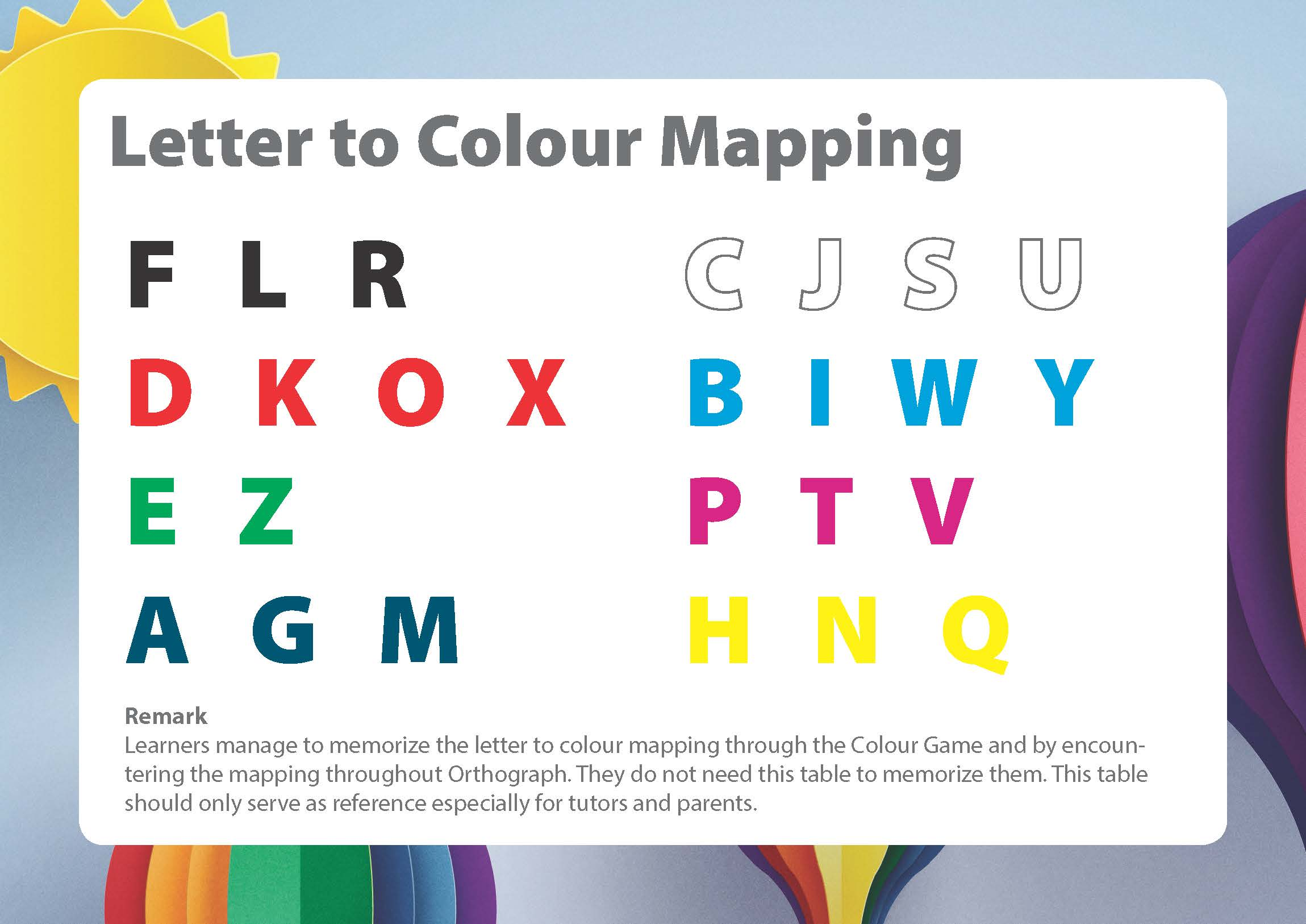 ColourMapping_English
